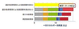 一次エネルギー消費量1.jpg