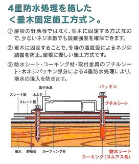 太陽光パネル固定1.jpg