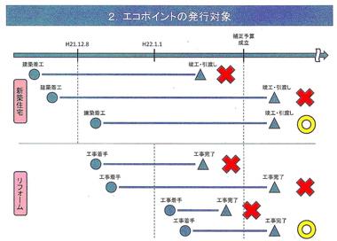 エコポイント発行対象1.jpg