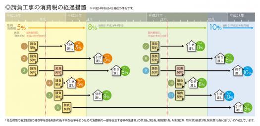 消費税増税スケジュール.jpg