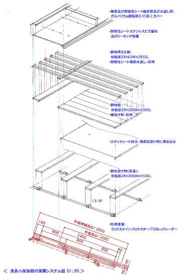 漁具小屋屋根1.jpg