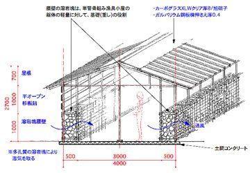 漁具小屋システム1.jpg
