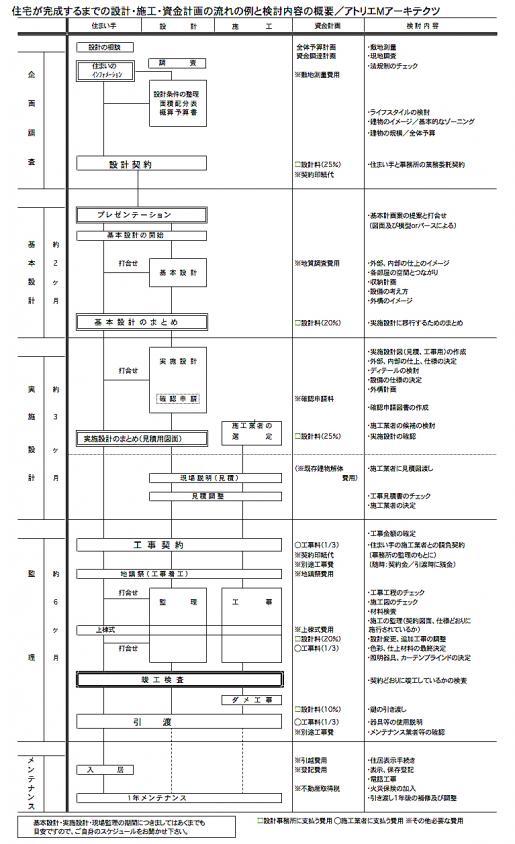設計スケジュール.jpg