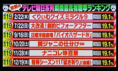 2012視聴率ランキング.jpg