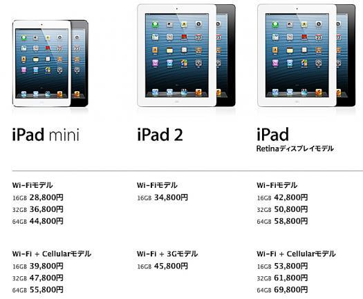 iPadラインアップ.jpg