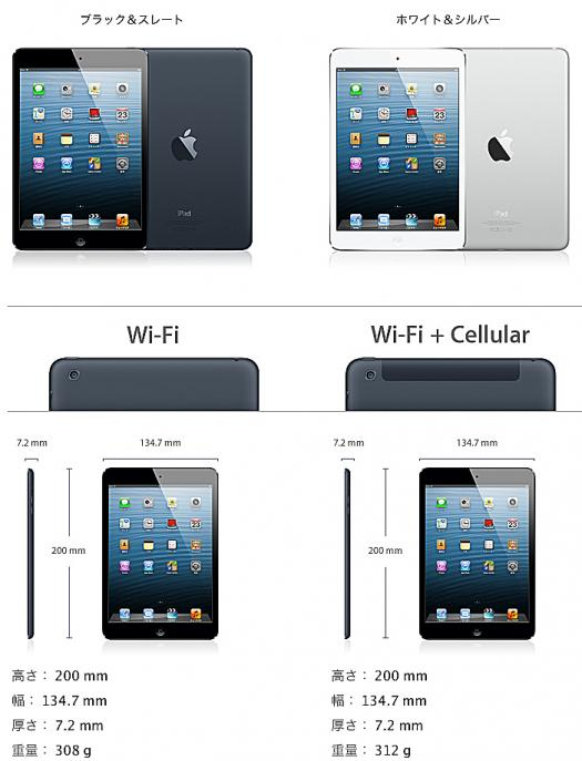 iPadmini1.jpg