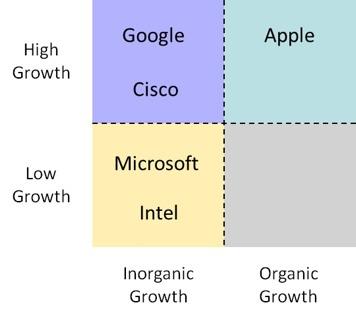 organic_growth.jpg