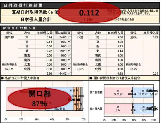 20111016μ値.jpg