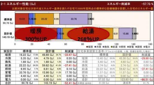 20111031エネルギー評価.jpg