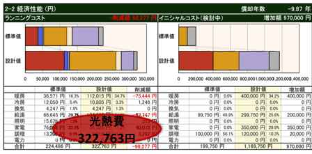 20111031ランニングコスト.jpg