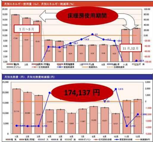 20111101環境家計簿.jpg