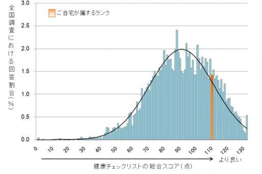 20120220健康チェック.jpg