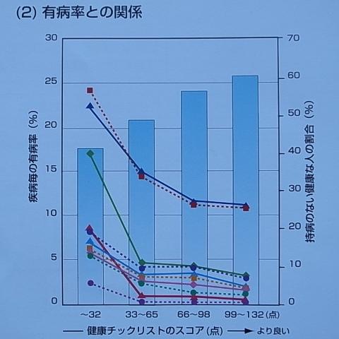 20120221肩こり.jpg